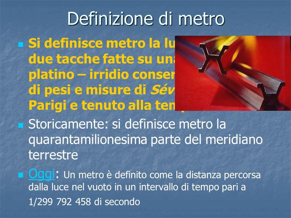 Definizione di metro