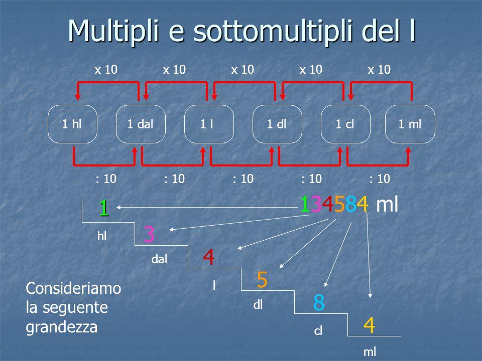Multipli e sottomultipli del l