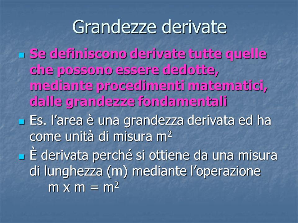 Grandezze derivate Se definiscono derivate tutte quelle che possono essere dedotte, mediante procedimenti matematici, dalle grandezze fondamentali.