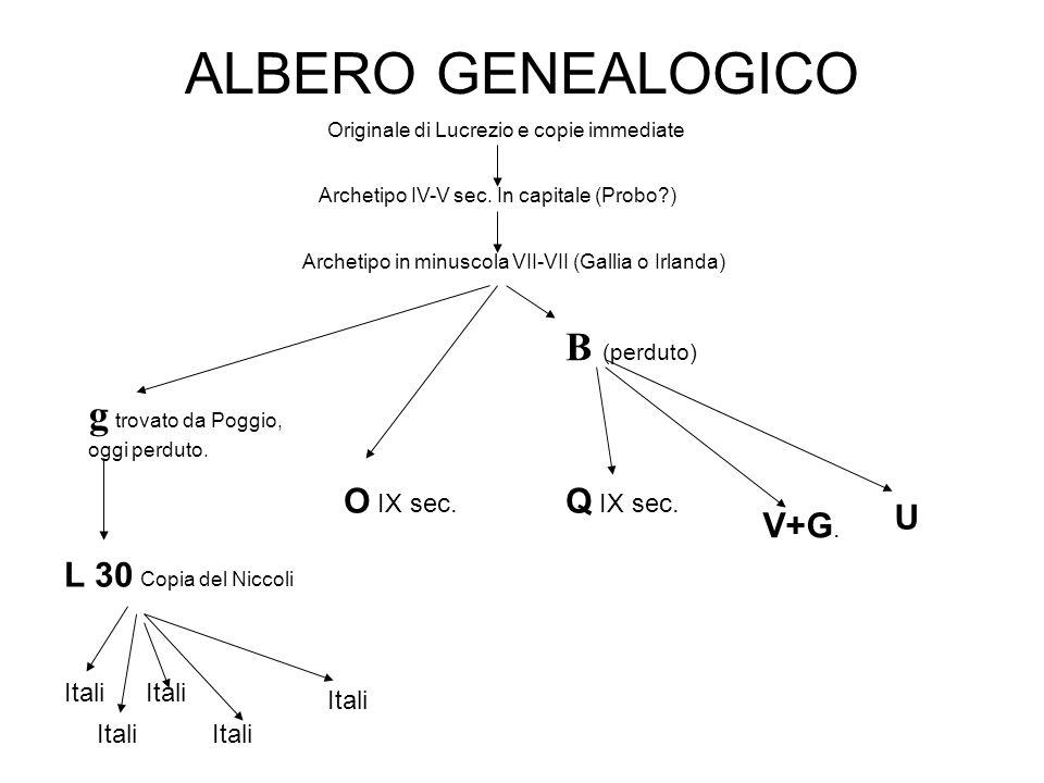 ALBERO GENEALOGICO B (perduto) g trovato da Poggio, oggi perduto.