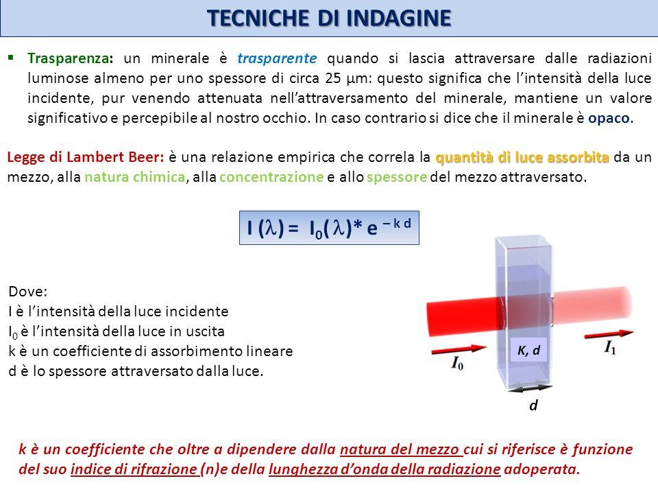TECNICHE DI INDAGINE I () = I0( )* e – k d