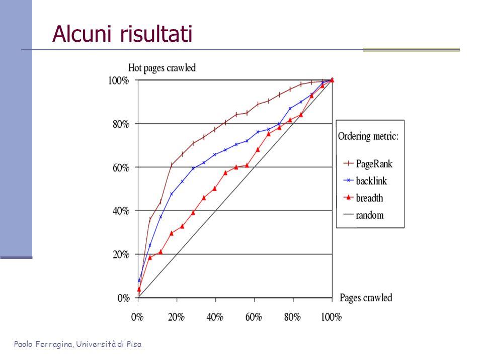 Alcuni risultati Paolo Ferragina, Università di Pisa