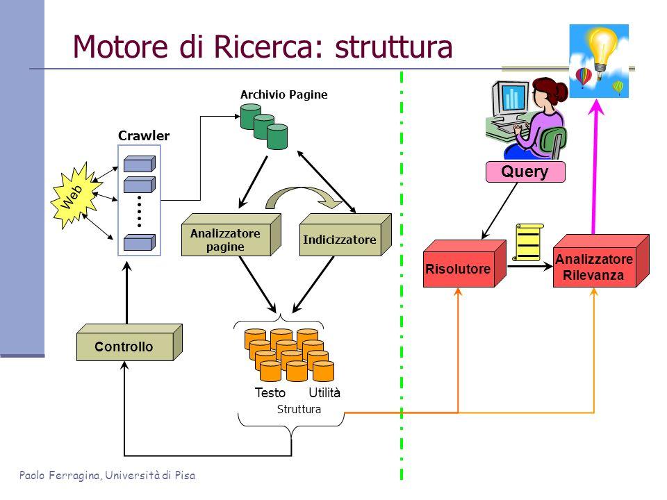 Motore di Ricerca: struttura