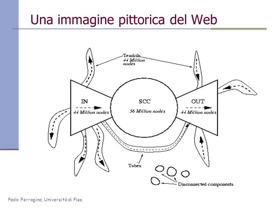 Una immagine pittorica del Web