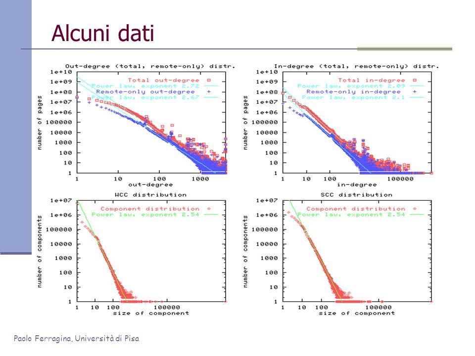 Alcuni dati Paolo Ferragina, Università di Pisa