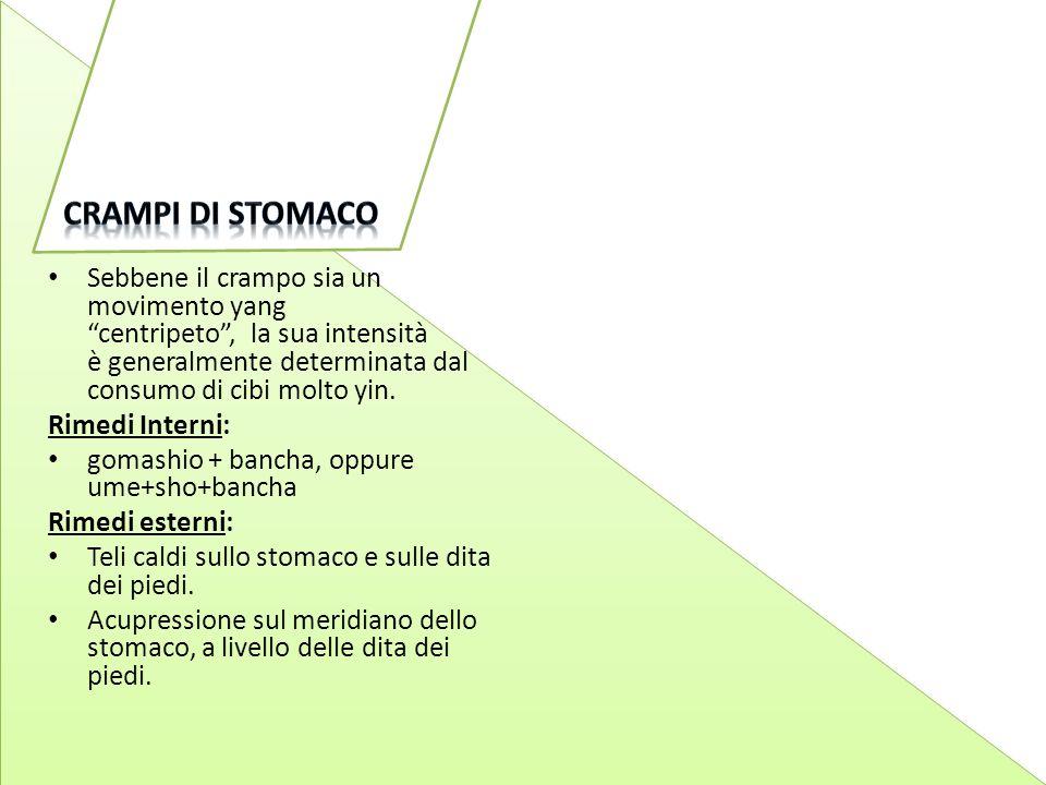 CRAMPI DI STOMACO Sebbene il crampo sia un movimento yang centripeto , la sua intensità è generalmente determinata dal consumo di cibi molto yin.