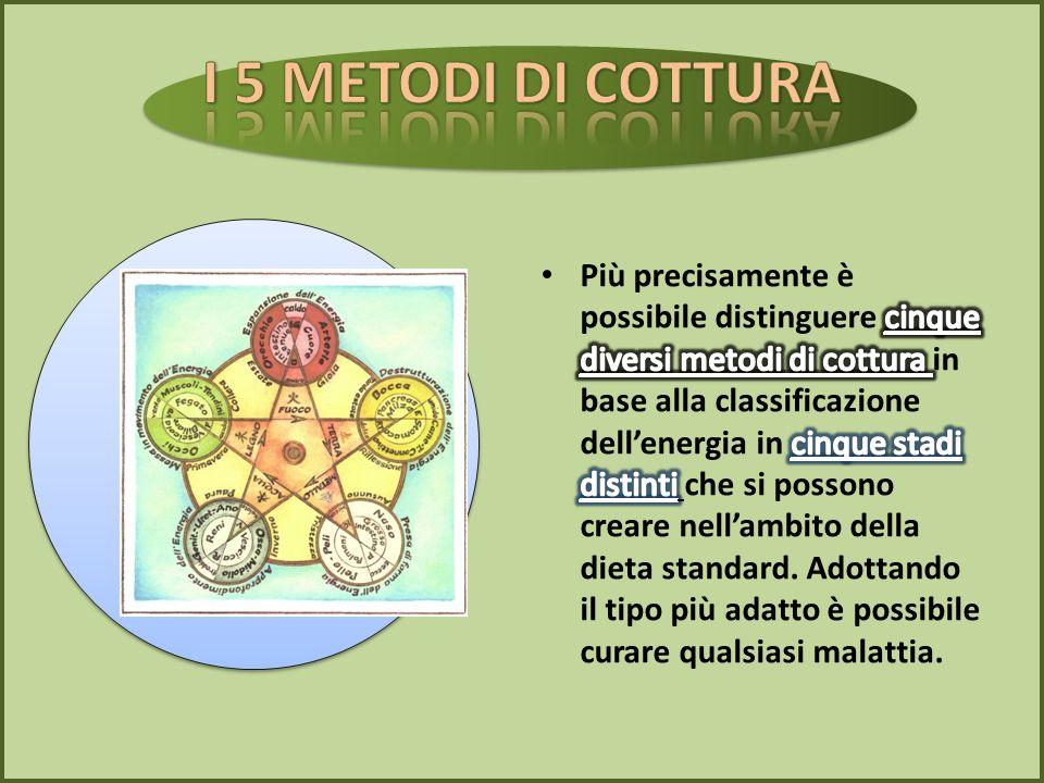 I 5 METODI DI COTTURA