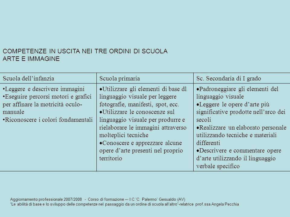 COMPETENZE IN USCITA NEI TRE ORDINI DI SCUOLA ARTE E IMMAGINE