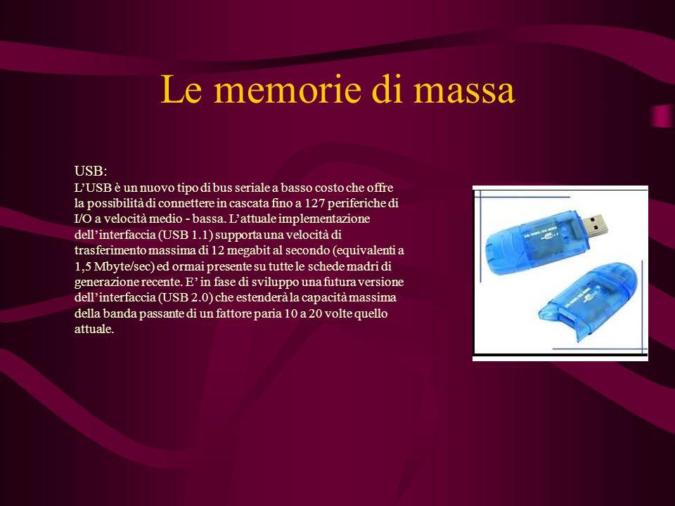 Le memorie di massa USB: