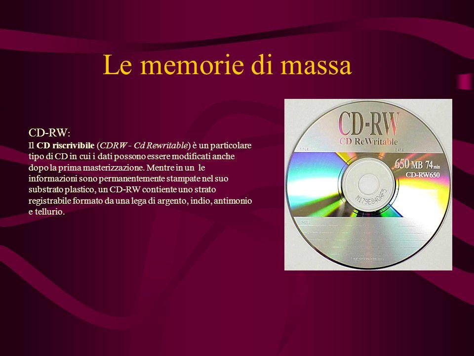 Le memorie di massa CD-RW: