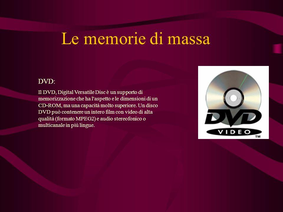 Le memorie di massa DVD: