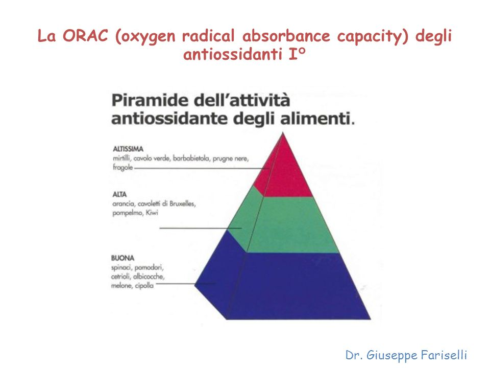 La ORAC (oxygen radical absorbance capacity) degli antiossidanti I°