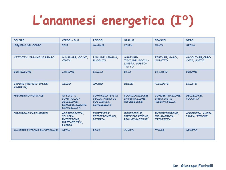 L'anamnesi energetica (I°)