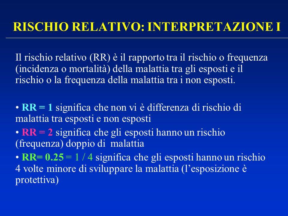 RISCHIO RELATIVO: INTERPRETAZIONE I