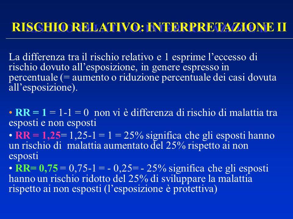 RISCHIO RELATIVO: INTERPRETAZIONE II