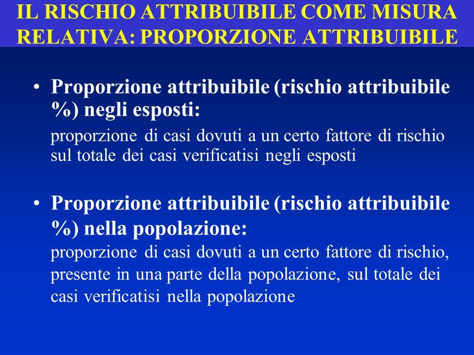 IL RISCHIO ATTRIBUIBILE COME MISURA RELATIVA: PROPORZIONE ATTRIBUIBILE