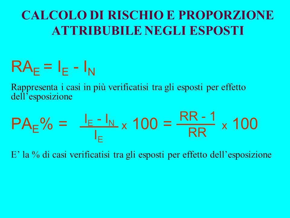CALCOLO DI RISCHIO E PROPORZIONE ATTRIBUBILE NEGLI ESPOSTI