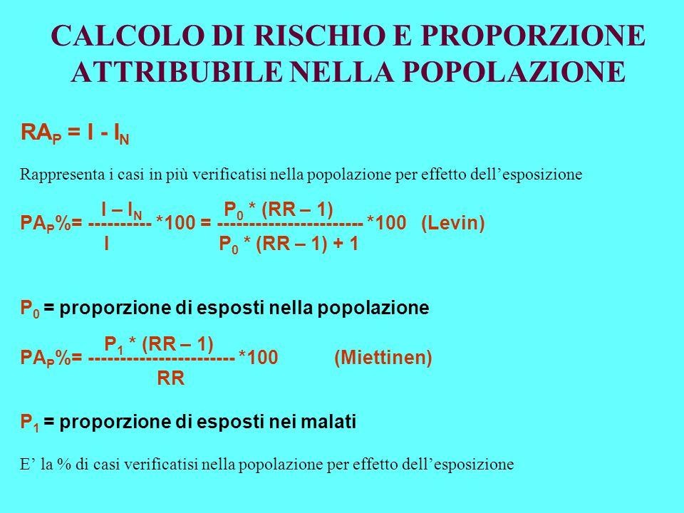 CALCOLO DI RISCHIO E PROPORZIONE ATTRIBUBILE NELLA POPOLAZIONE