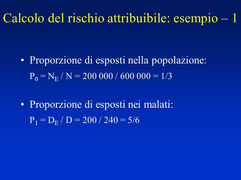 Calcolo del rischio attribuibile: esempio – 1