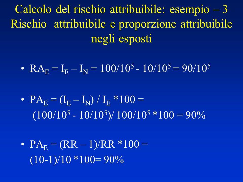 Calcolo del rischio attribuibile: esempio – 3 Rischio attribuibile e proporzione attribuibile negli esposti