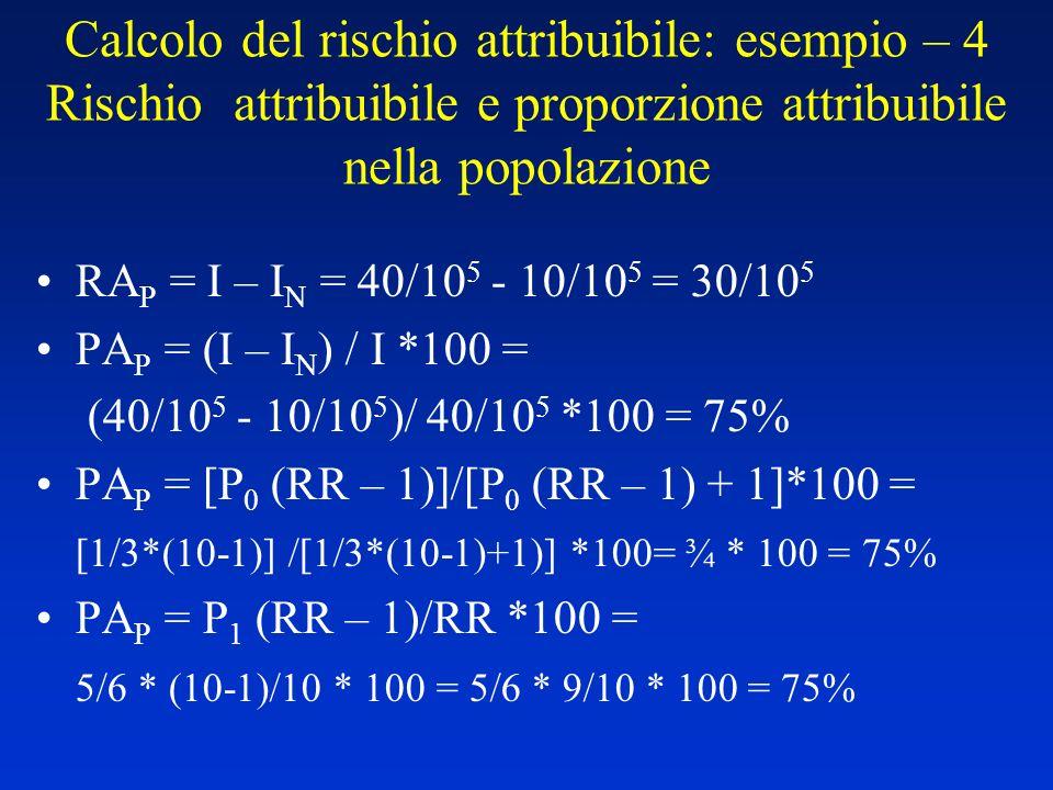 Calcolo del rischio attribuibile: esempio – 4 Rischio attribuibile e proporzione attribuibile nella popolazione