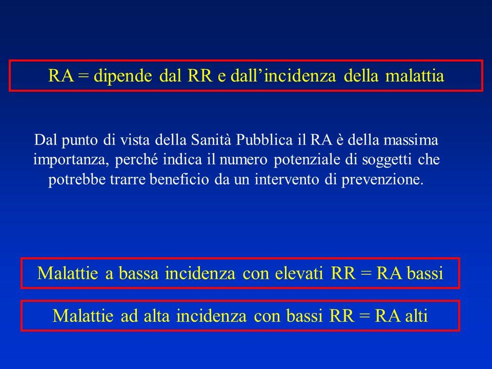 RA = dipende dal RR e dall'incidenza della malattia