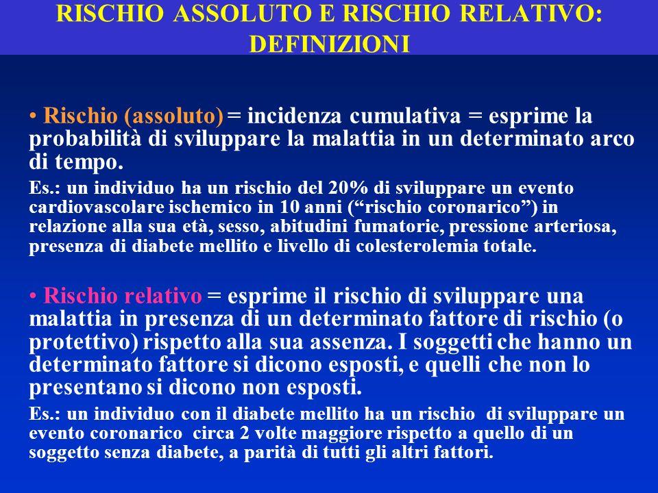 RISCHIO ASSOLUTO E RISCHIO RELATIVO: DEFINIZIONI
