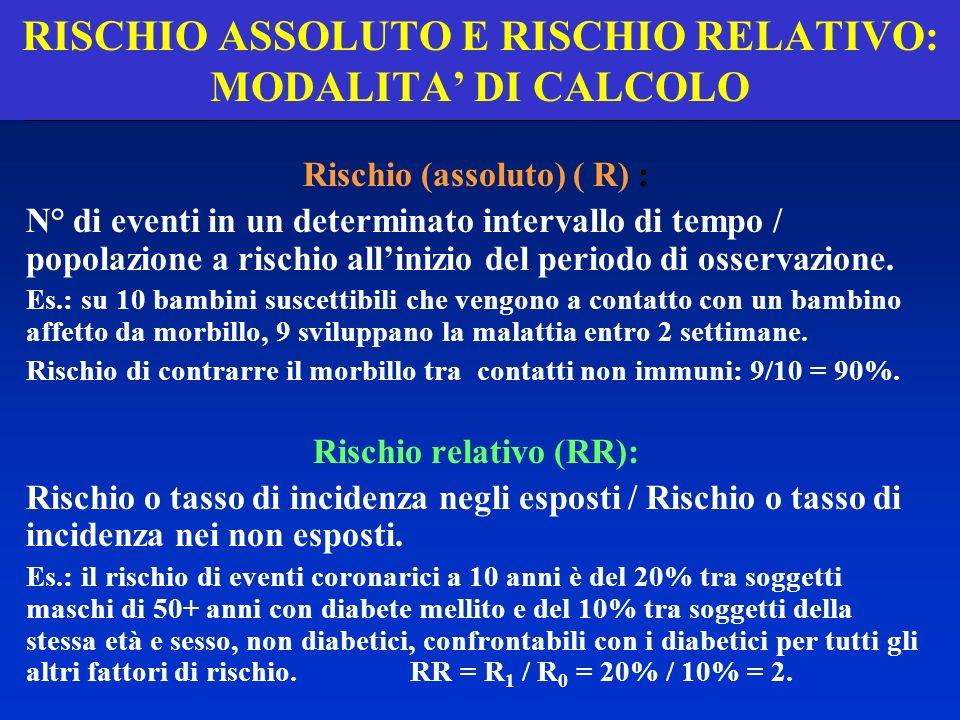 RISCHIO ASSOLUTO E RISCHIO RELATIVO: MODALITA' DI CALCOLO