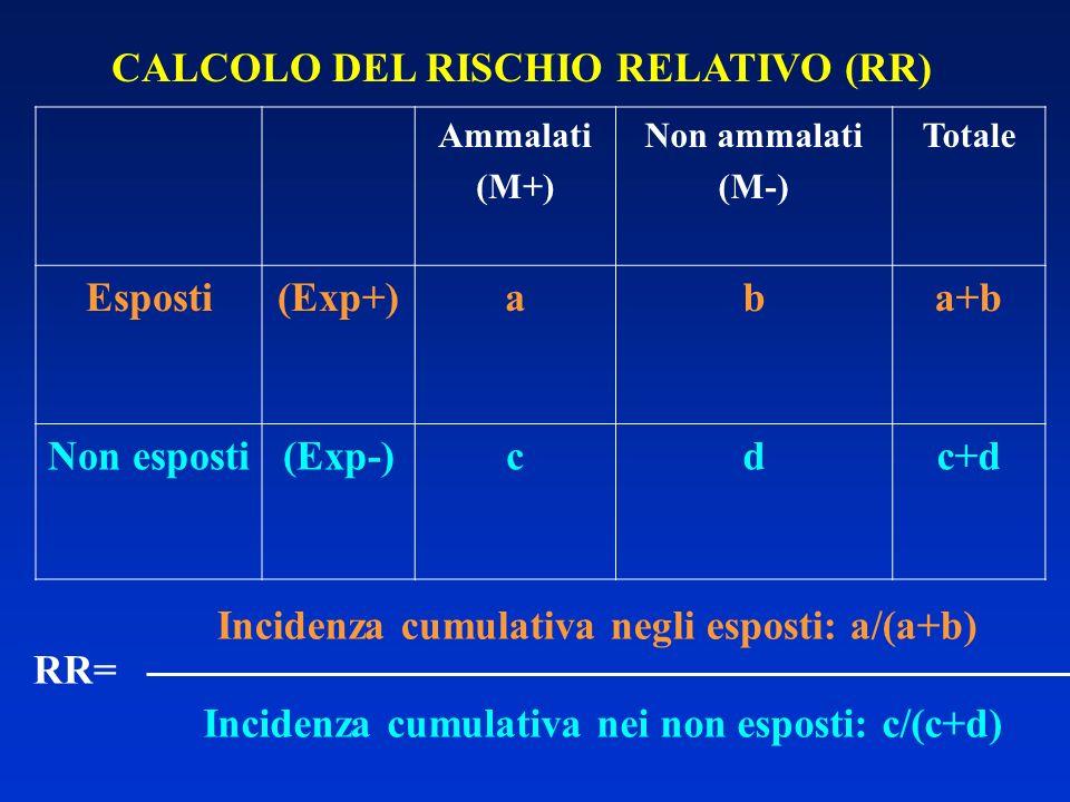 CALCOLO DEL RISCHIO RELATIVO (RR)
