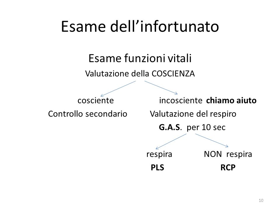 Esame dell'infortunato