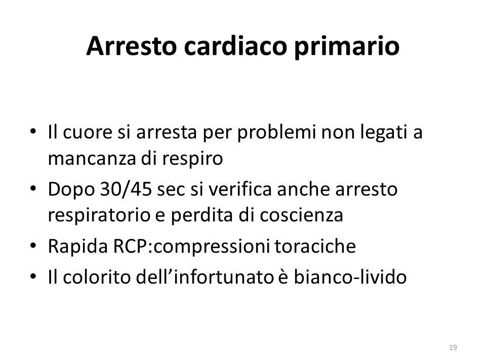 Arresto cardiaco primario