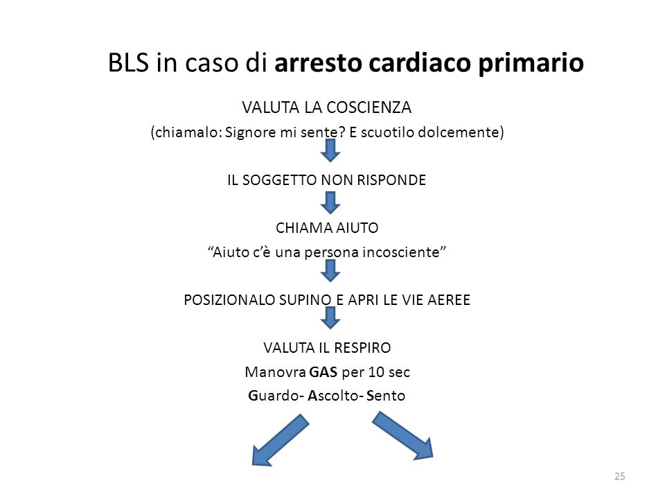 BLS in caso di arresto cardiaco primario