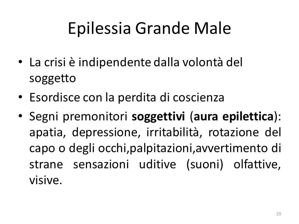 Epilessia Grande Male La crisi è indipendente dalla volontà del soggetto. Esordisce con la perdita di coscienza.