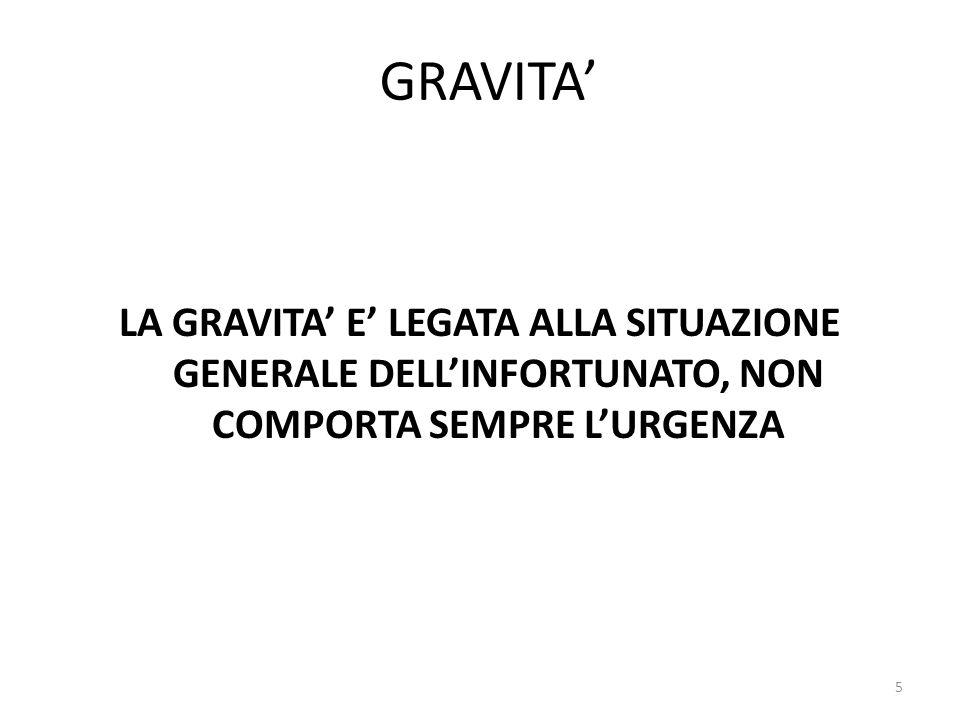 GRAVITA' LA GRAVITA' E' LEGATA ALLA SITUAZIONE GENERALE DELL'INFORTUNATO, NON COMPORTA SEMPRE L'URGENZA.