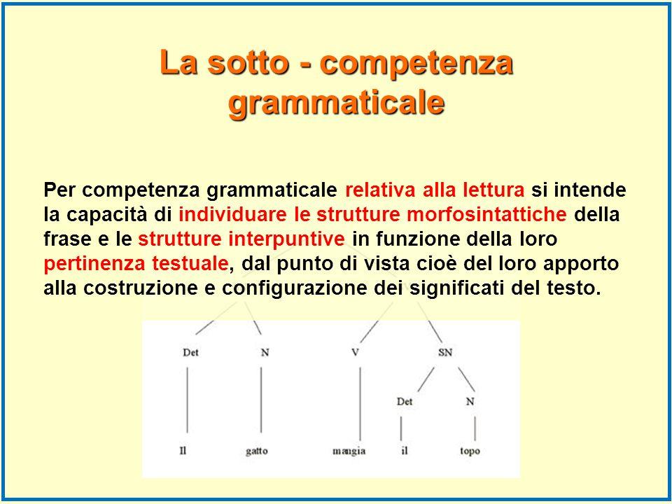 La sotto - competenza grammaticale