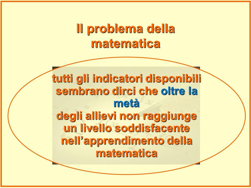 Il problema della matematica