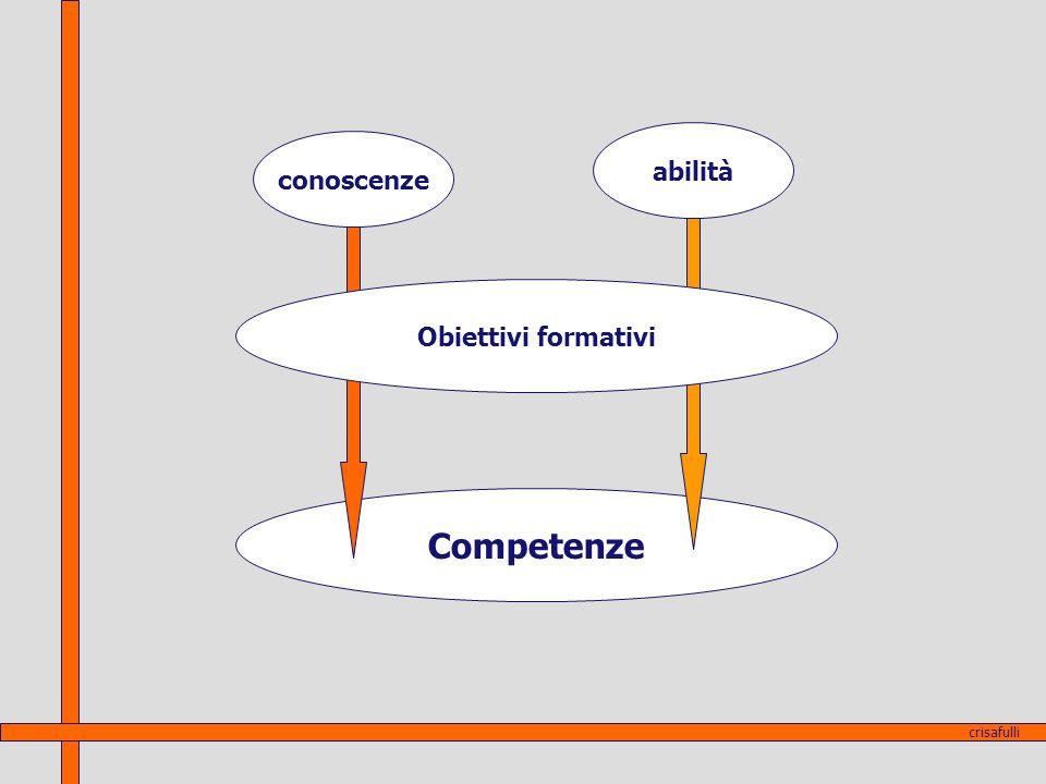 abilità conoscenze Obiettivi formativi Competenze crisafulli