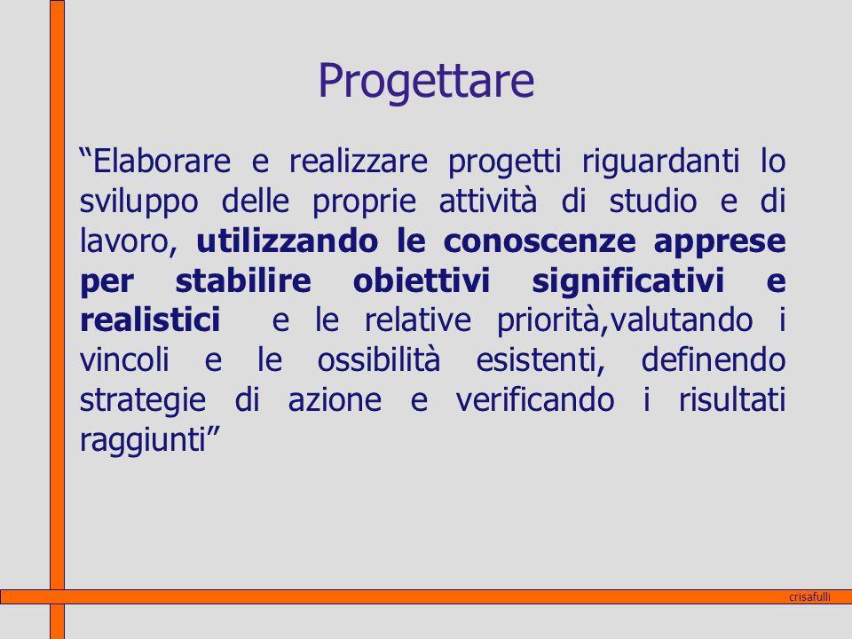 Progettare