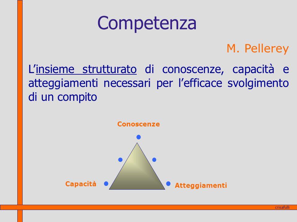 Competenza M. Pellerey. L'insieme strutturato di conoscenze, capacità e atteggiamenti necessari per l'efficace svolgimento di un compito.