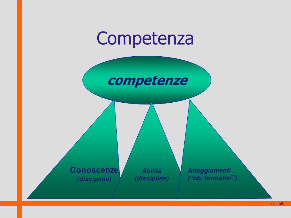 Competenza competenze Conoscenze Atteggiamenti Abilità (discipline)
