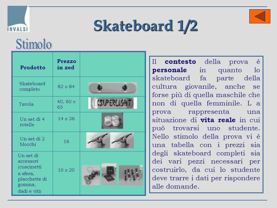 Skateboard 1/2 Stimolo. Prodotto. Prezzo in zed. Skateboard completo. 82 o 84. Tavola. 40, 60 o 65.