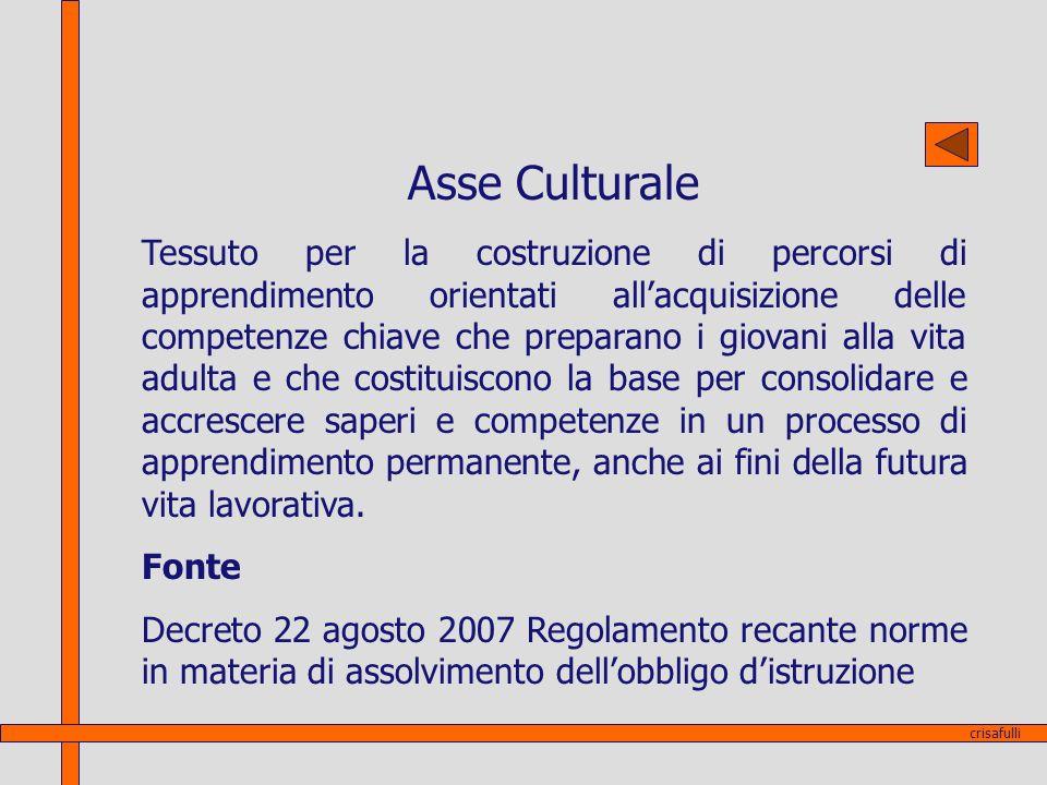 Asse Culturale