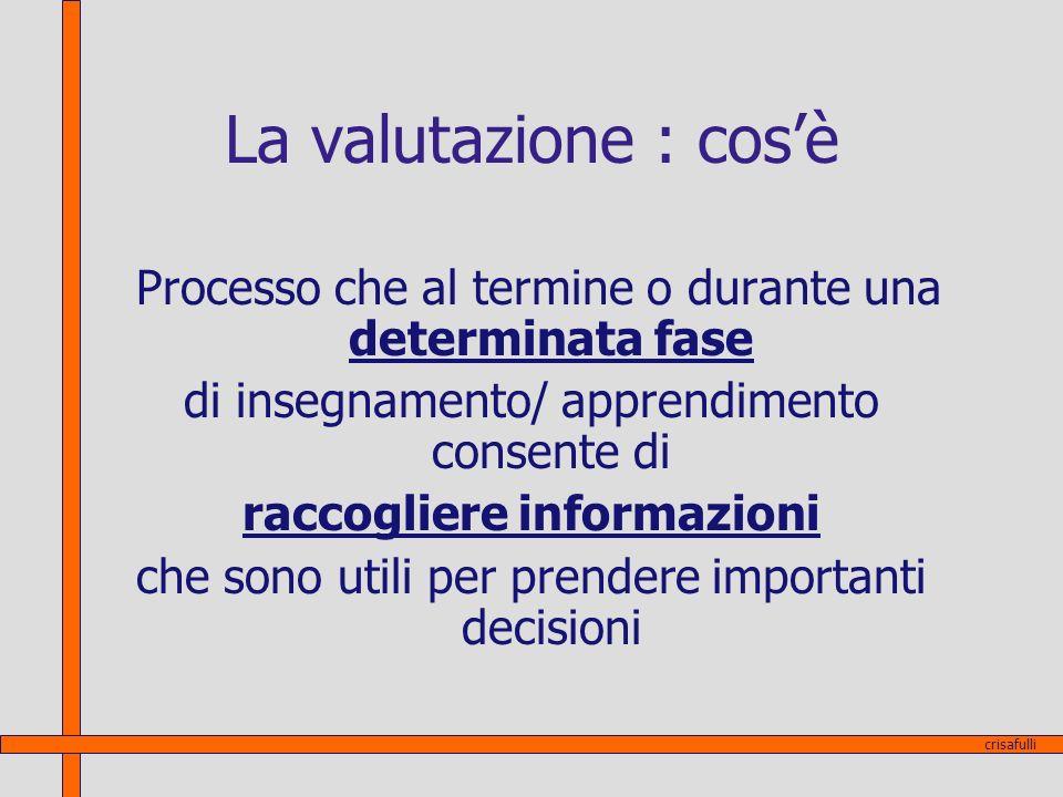 La valutazione : cos'è Processo che al termine o durante una determinata fase. di insegnamento/ apprendimento consente di.
