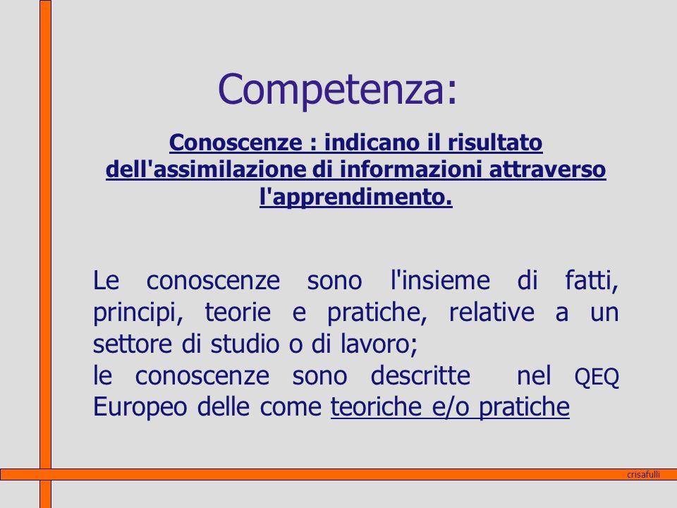 Competenza: Conoscenze : indicano il risultato dell assimilazione di informazioni attraverso l apprendimento.