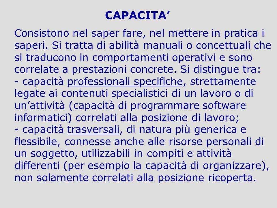 CAPACITA'