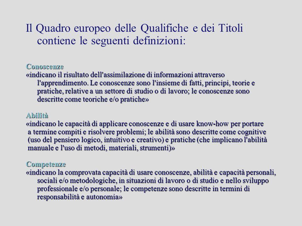Il Quadro europeo delle Qualifiche e dei Titoli contiene le seguenti definizioni: