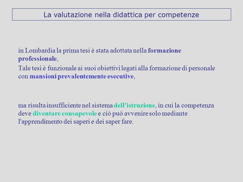 La valutazione nella didattica per competenze