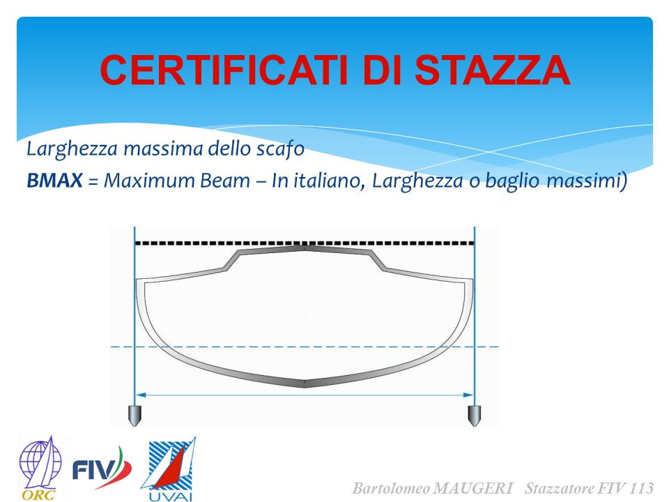 CERTIFICATI DI STAZZA Larghezza massima dello scafo BMAX = Maximum Beam – In italiano, Larghezza o baglio massimi)