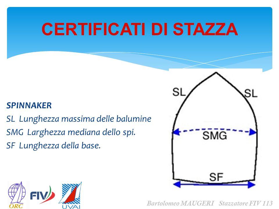 CERTIFICATI DI STAZZA SPINNAKER SL Lunghezza massima delle balumine SMG Larghezza mediana dello spi. SF Lunghezza della base.