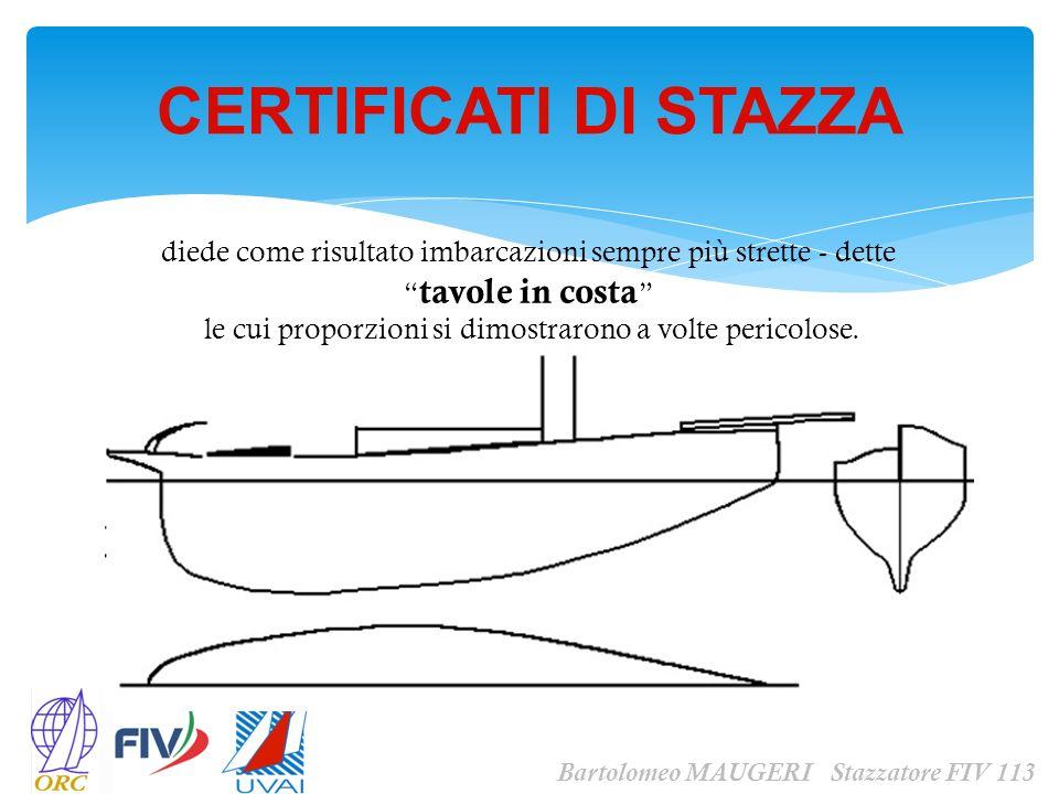 CERTIFICATI DI STAZZA diede come risultato imbarcazioni sempre più strette - dette. tavole in costa